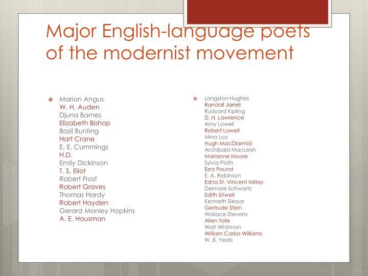 Major English-language poets of the modernist movement