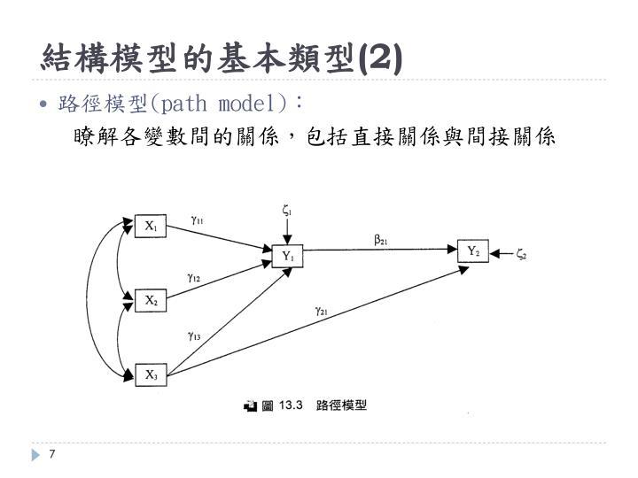 結構模型的基本類型