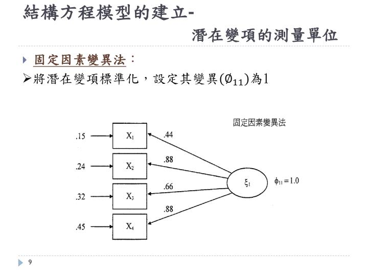 結構方程模型的建立