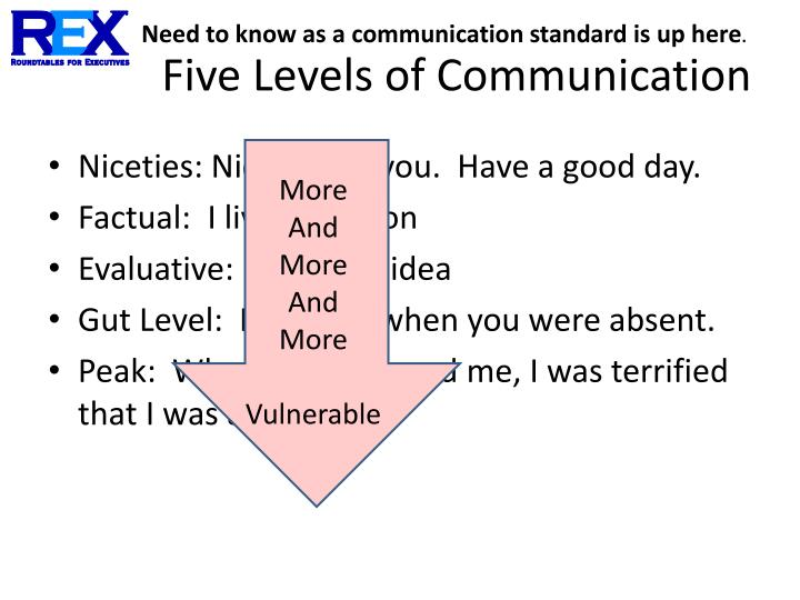 Need to know as a communication standard is up here