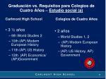 graduaci n vs requisitos para colegios de cuatro a os estudio social a