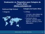 graduaci n vs requisitos para colegios de cuatro a os idioma extranjero e