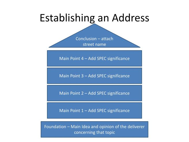 Establishing an Address