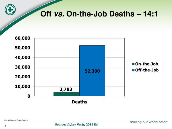 Off vs on the job deaths 14 1