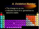 a oxidation number