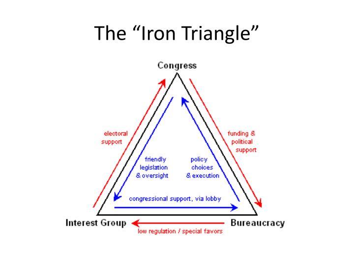 "The ""Iron Triangle"""