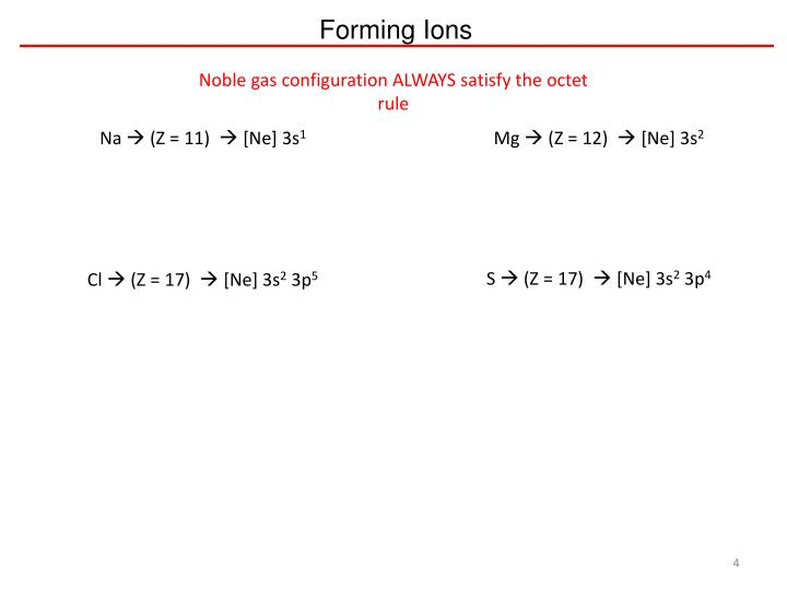 Forming Ions