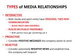 types of media relationships
