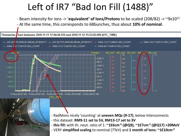 Left of ir7 bad ion fill 1488