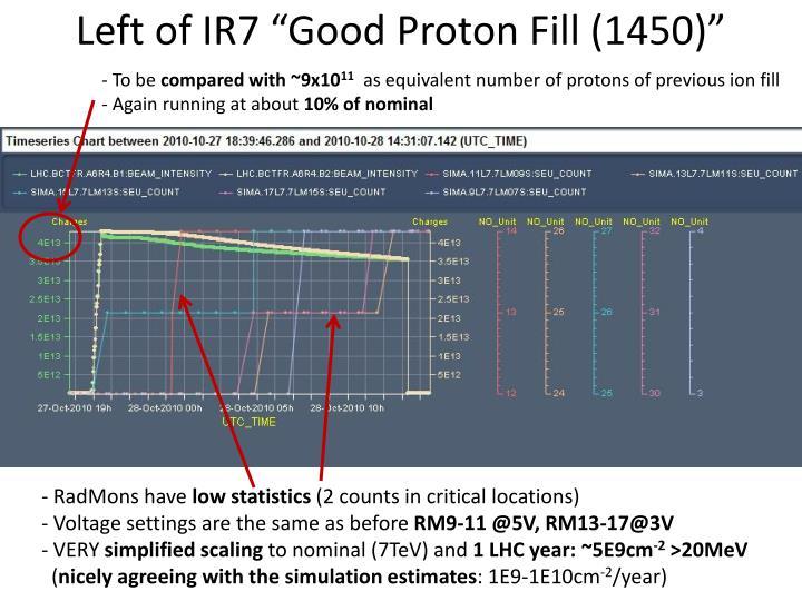 Left of ir7 good proton fill 1450