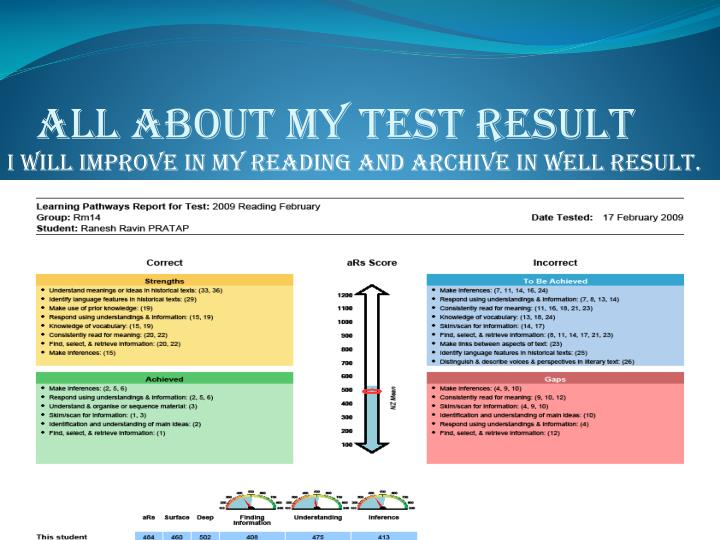 All about my test result