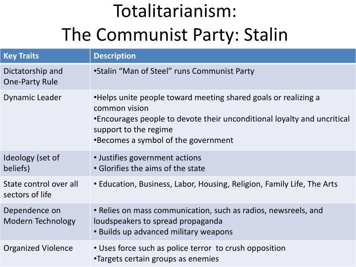 Totalitarianism:
