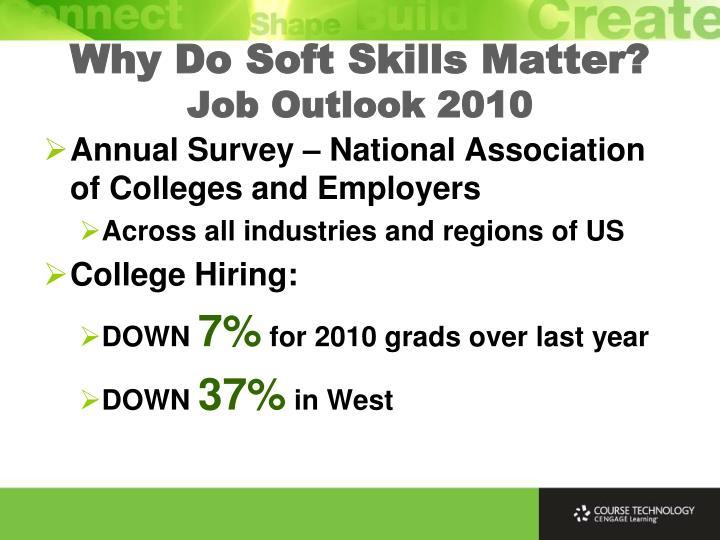 Why Do Soft Skills Matter?