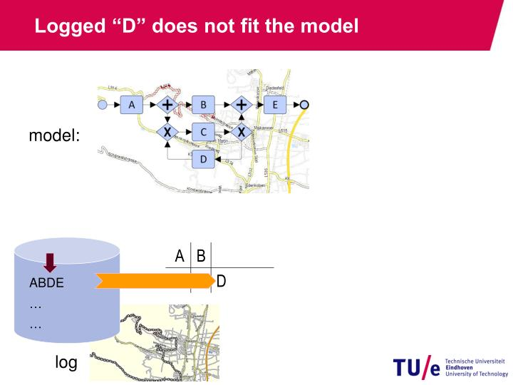 """Logged """"D"""" does not fit the model"""