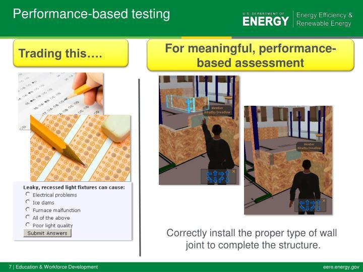 Performance-based testing