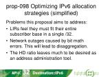 prop 098 optimizing ipv6 allocation strategies simplified