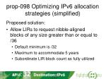 prop 098 optimizing ipv6 allocation strategies simplified2