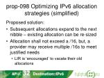 prop 098 optimizing ipv6 allocation strategies simplified3