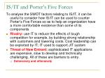 is it and porter s five forces