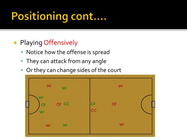 Positioning cont….