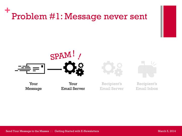 Problem #1: Message never sent
