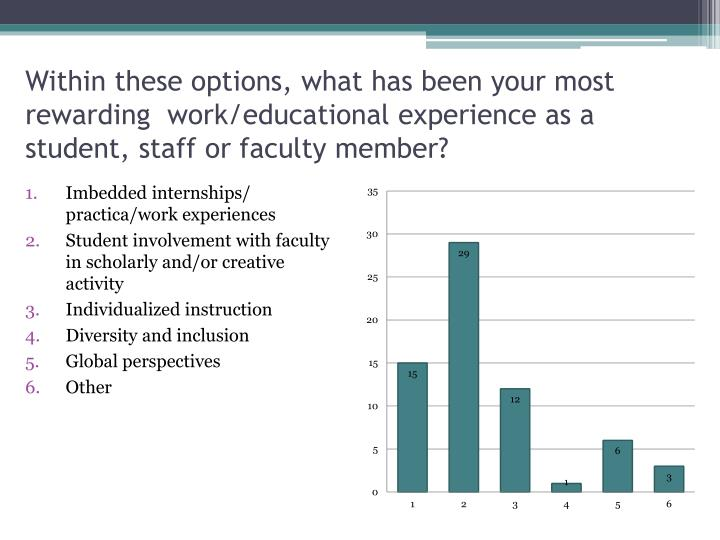 Within these options, what has been your most rewarding  work/educational experience as a student, staff or faculty member?