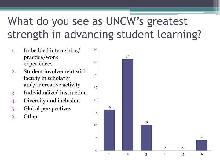 What do you see as uncw s greatest strength in advancing student learning