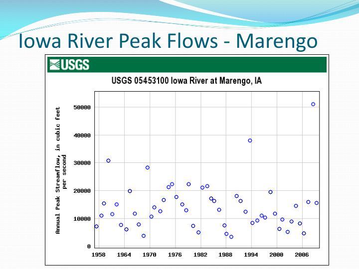 Iowa River Peak Flows - Marengo