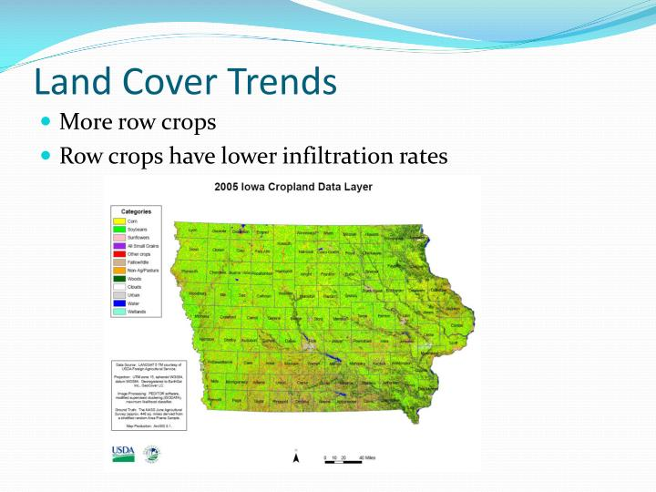 Land Cover Trends