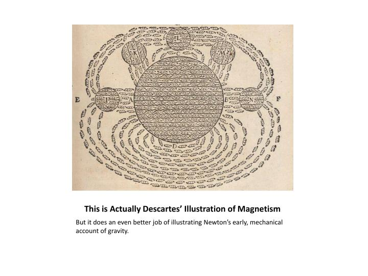 This is actually descartes illustration of magnetism