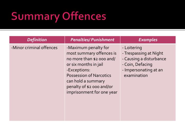 Summary Offences