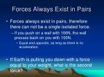 forces always exist in pairs