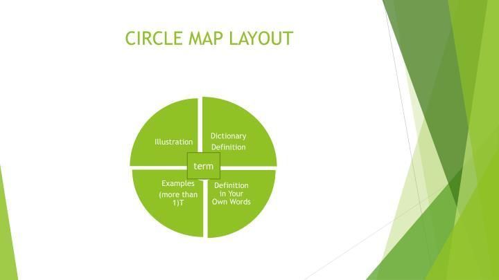 CIRCLE MAP LAYOUT