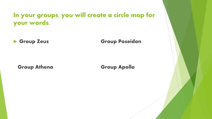 In your groups, you will create a circle map for your words.