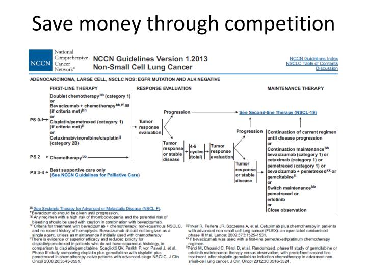 Save money through competition
