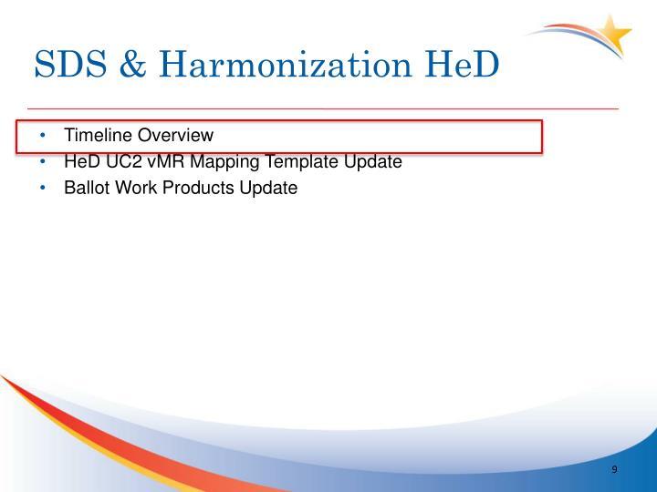 SDS & Harmonization