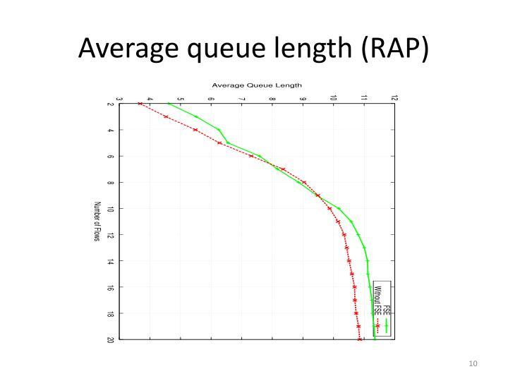 Average queue length (RAP)