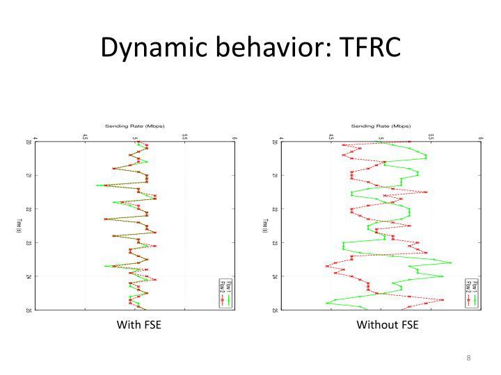 Dynamic behavior: TFRC