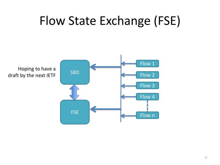 Flow state exchange fse