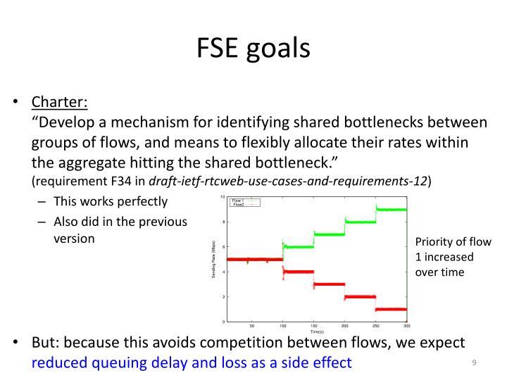 FSE goals