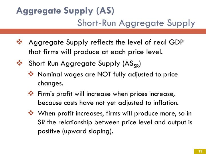Aggregate Supply (AS