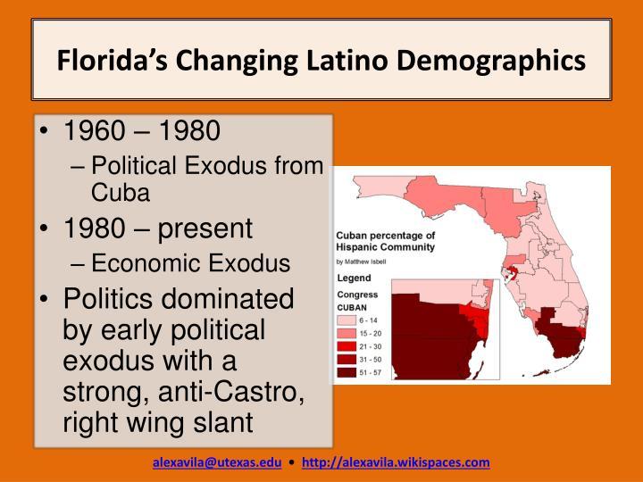 Florida's Changing