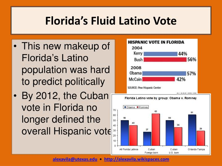 Florida's Fluid Latino Vote