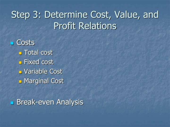 Step 3: Determine Cost, Value, and Profit Relations
