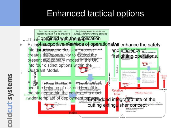 Enhanced tactical options