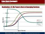 realization 4 my team is best at emerging services