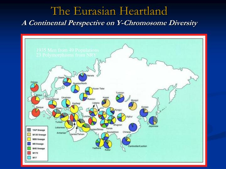 The Eurasian Heartland