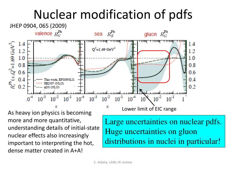 Nuclear modification of