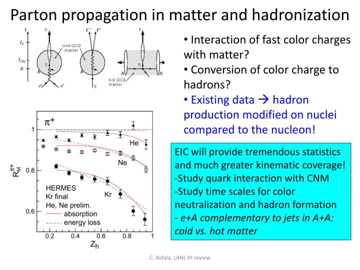 Parton propagation in matter and hadronization