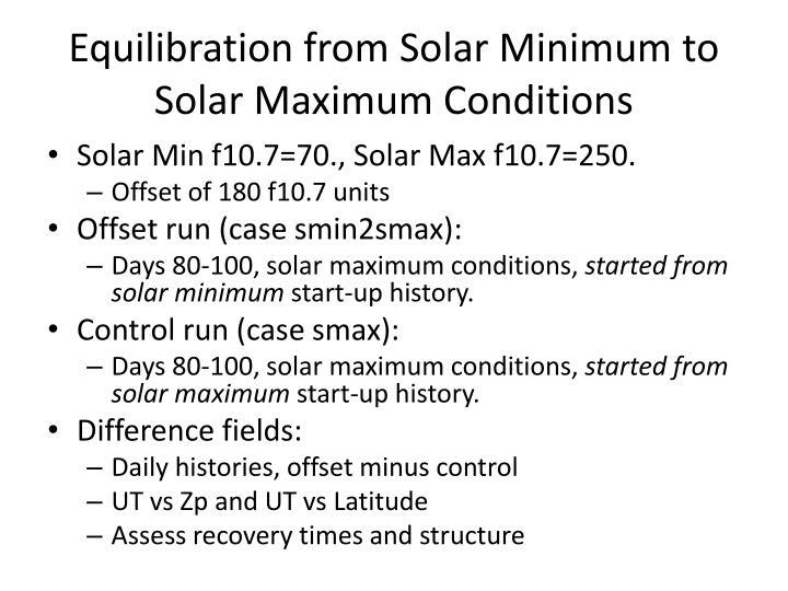 Equilibration from solar minimum to solar maximum conditions